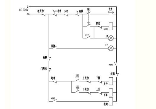 升降机专用变频器产品简述